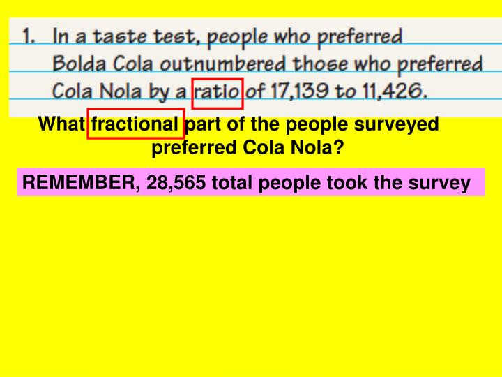 What fractional part of the people surveyed preferred Cola Nola?