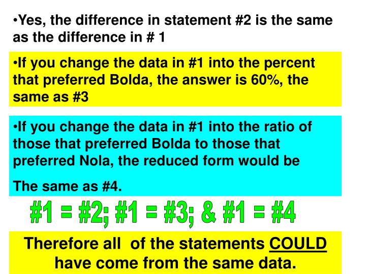 If you change the data in #1 into the ratio of those that preferred Bolda to those that preferred Nola, the reduced form would be