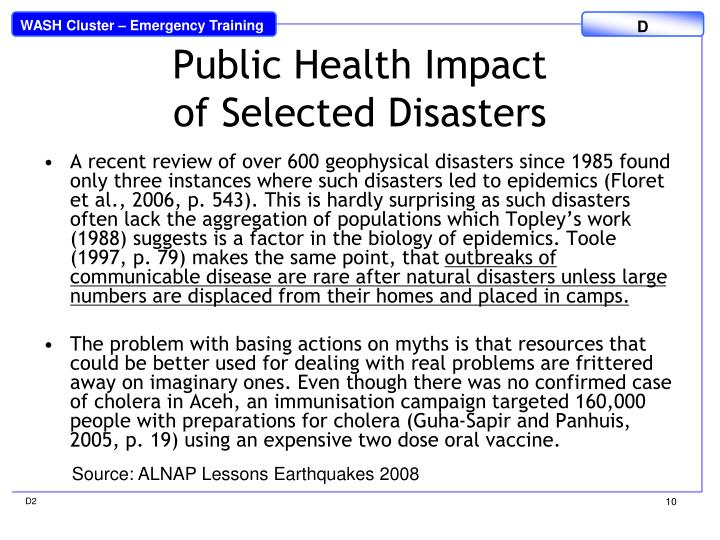 Public Health Impact