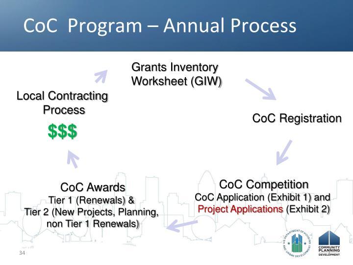 CoC  Program – Annual Process