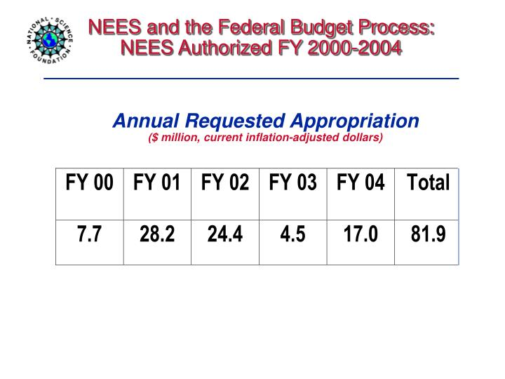 NEES and the Federal Budget Process: