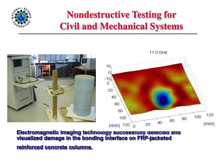 Nondestructive Testing for