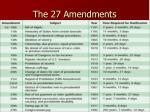 the 27 amendments3