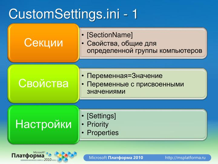 CustomSettings.ini