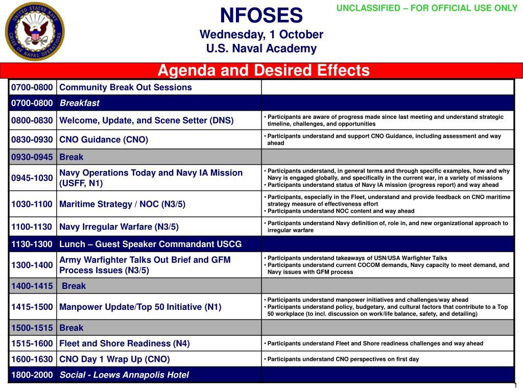 PPT - NFOSES Wednesday, 1 October U S  Naval Academy