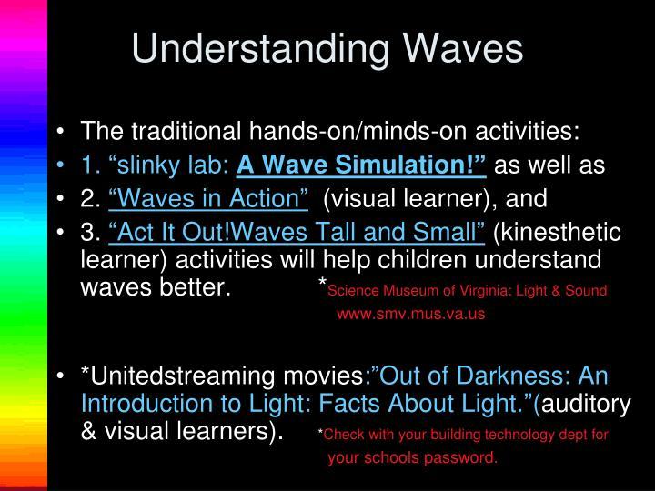 Understanding Waves