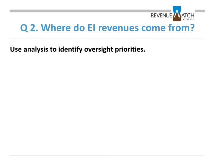 Q 2. Where do EI revenues come from?
