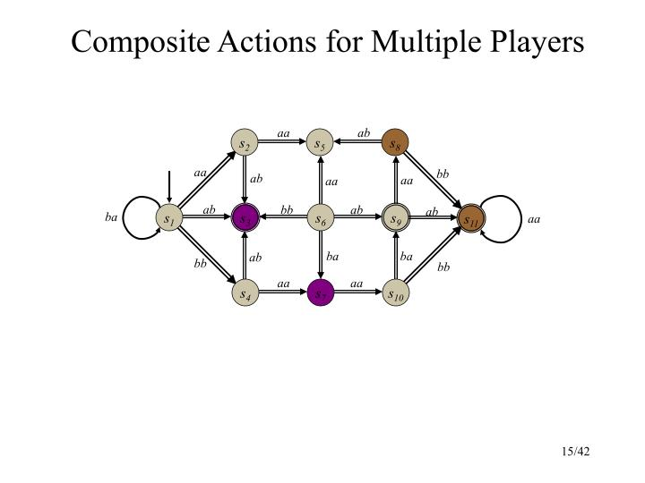 Composite Actions for Multiple Players