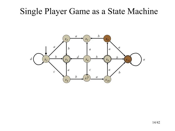 Single Player Game as a State Machine