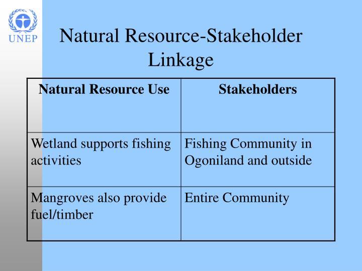 Natural Resource-Stakeholder Linkage