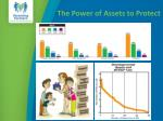 the power of assets to protect