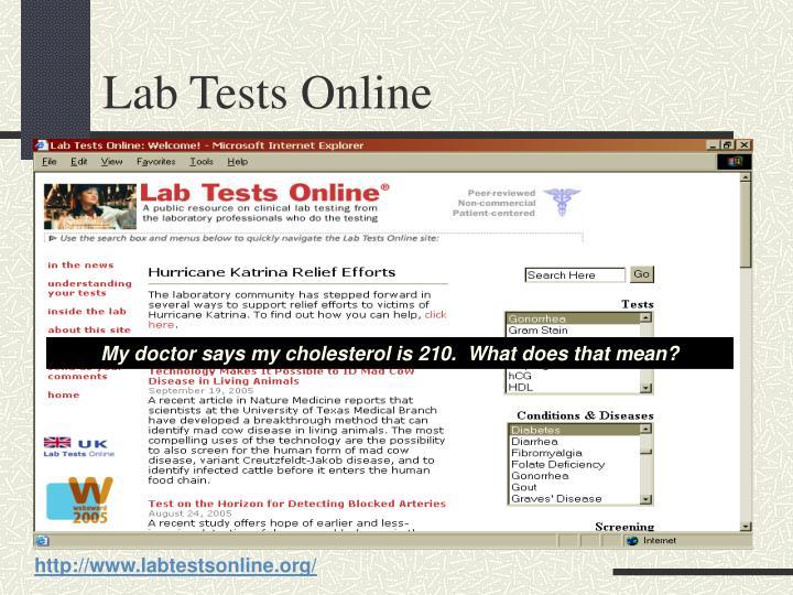 Lab Tests Online