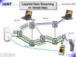 layered data streaming im verteil netz