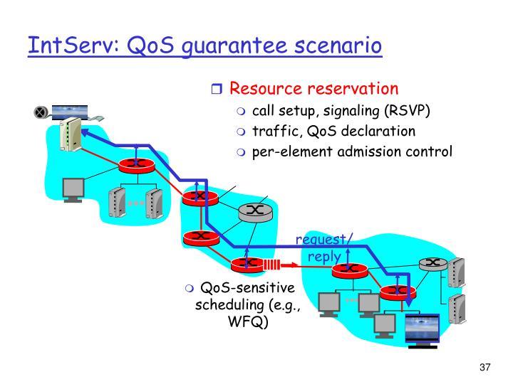 Resource reservation