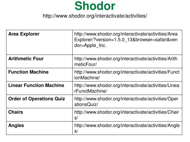 Shodor