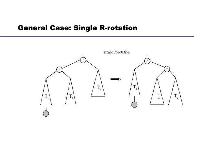 General Case: Single R-rotation