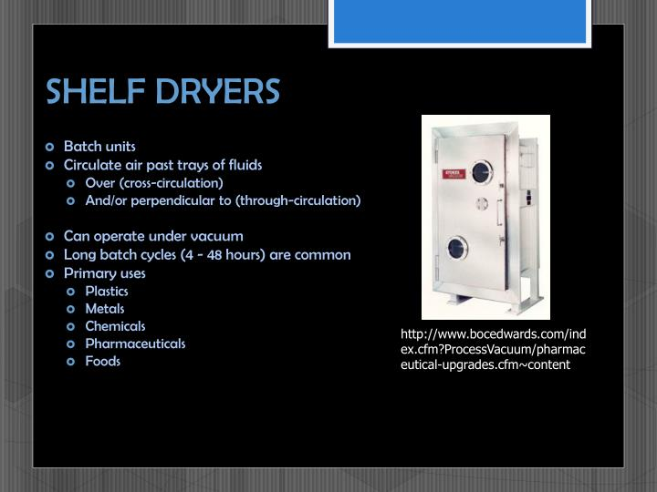 SHELF DRYERS