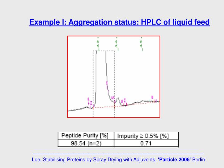 Example I: Aggregation status: HPLC of liquid feed