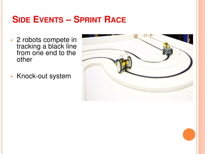 Side Events – Sprint Race