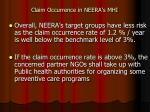 claim occurrence in neera s mhi1