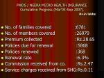 pwds neera micro health insurance cumulative progress mar 05 sep 2007 rs in lakhs