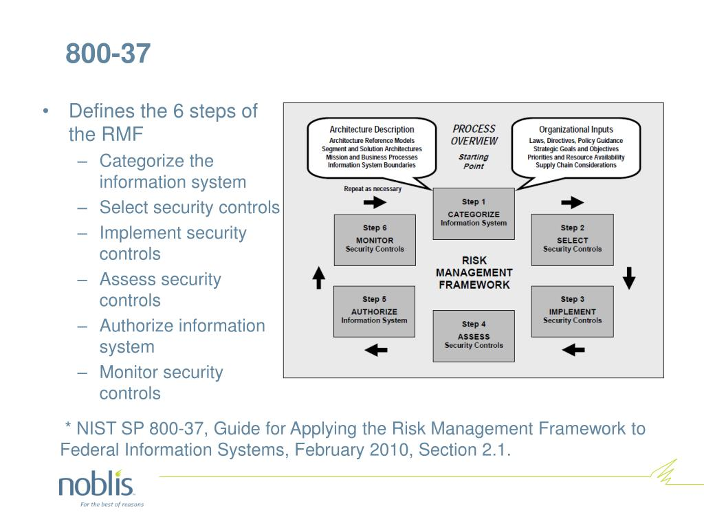 PPT - FISMA, NIST Style PowerPoint Presentation - ID:4693079