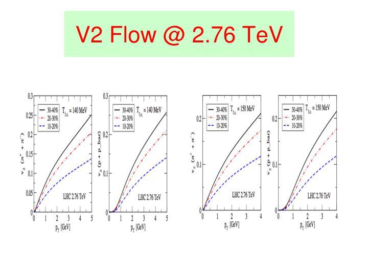 V2 Flow @ 2.76