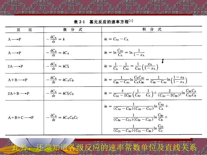 此外,还须知道各级反应的速率常数单位及直线关系。