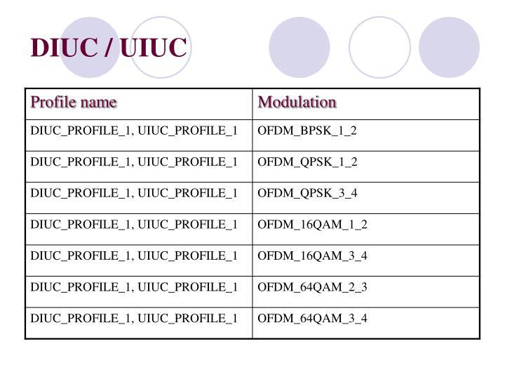 DIUC / UIUC