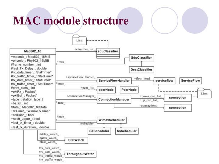MAC module structure