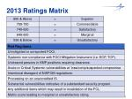 2013 ratings matrix1