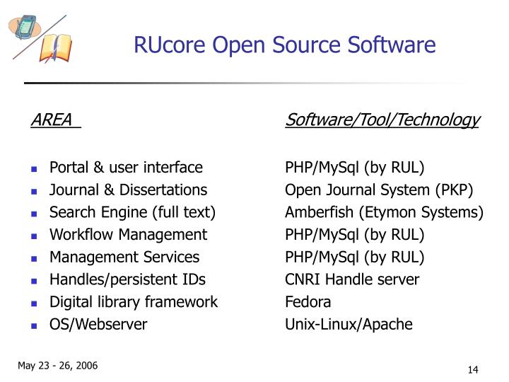 RUcore Open Source Software
