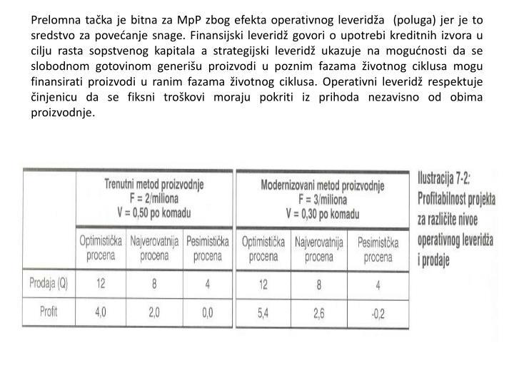 Prelomna tačka je bitna za MpP zbog efekta operativnog leveridža  (poluga) jer je to sredstvo za p...