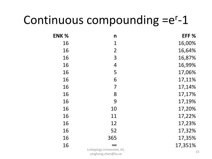 Continuous compounding =e