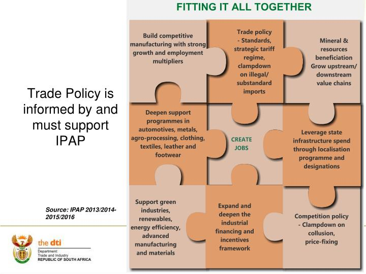 Trade policy is informed by and must support ipap