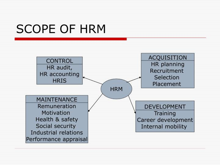 hrm health and safety For an organisation to succeed in implementing its workplace health and safety program, hr has an essential role to play.