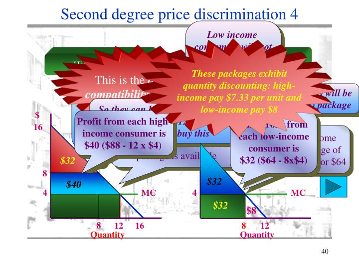 second degree price discrimination 23 second-degree price discrimination: versioning as noted by varian and shapiro in 1998, the idea behind versioning to engage in differential pricing by offering different versions of a product is to engage in differential pricing by offering different versions of a product.