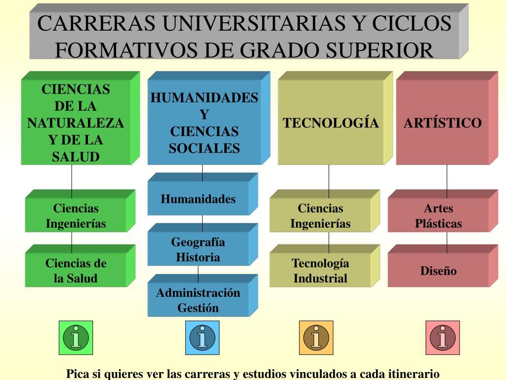 Ppt Colegio Parra Powerpoint Presentation Free Download