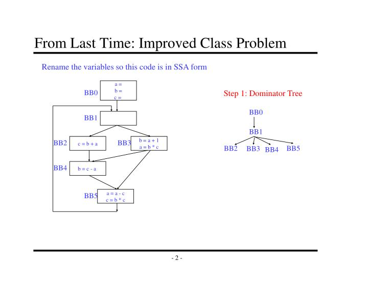 From last time improved class problem