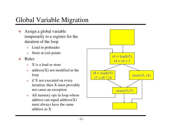 Global Variable Migration