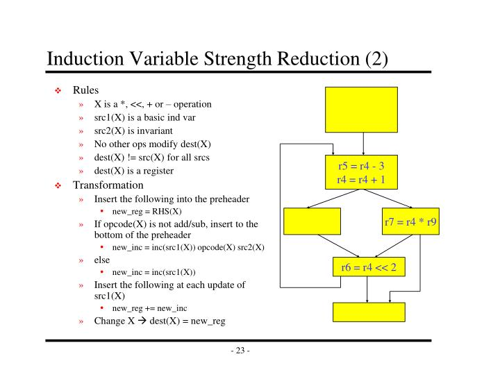 Induction Variable Strength Reduction (2)