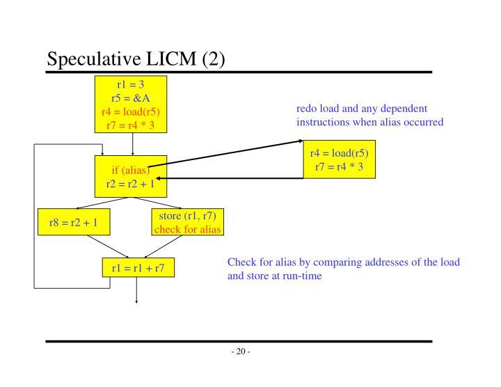 Speculative LICM (2)