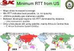 minimum rtt from us