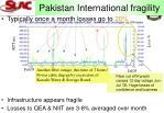 pakistan international fragility