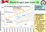 world thruput seen from us