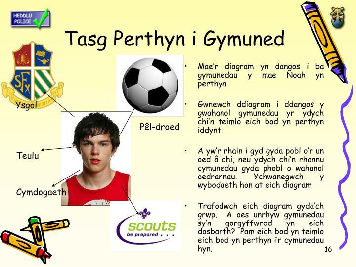 Tasg Perthyn i Gymuned