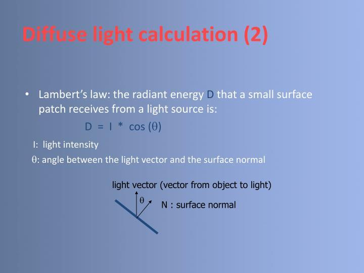 Diffuse light calculation (2)