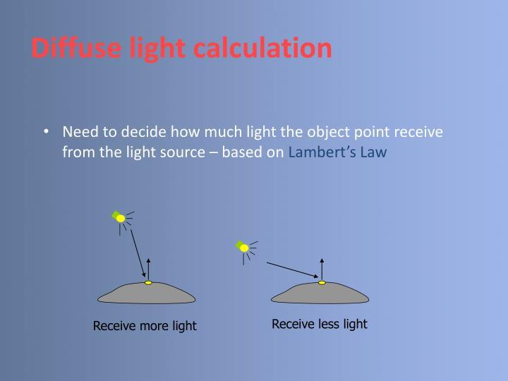 Diffuse light calculation