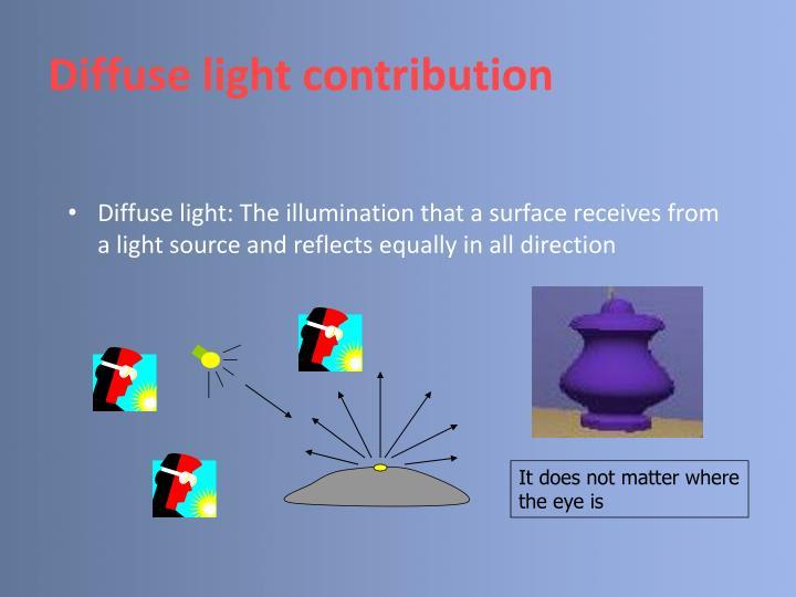 Diffuse light contribution