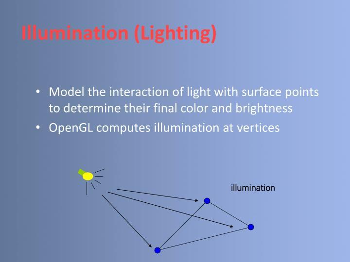 Illumination lighting